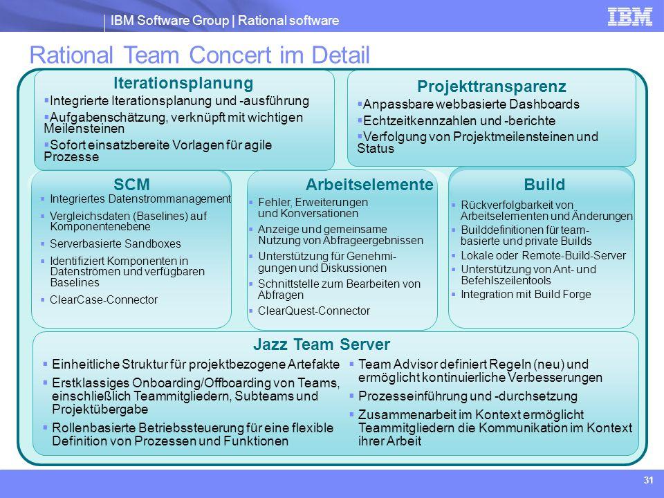 Rational Team Concert im Detail