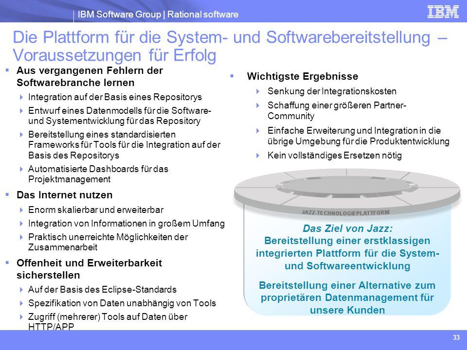 Die Plattform für die System- und Softwarebereitstellung – Voraussetzungen für Erfolg