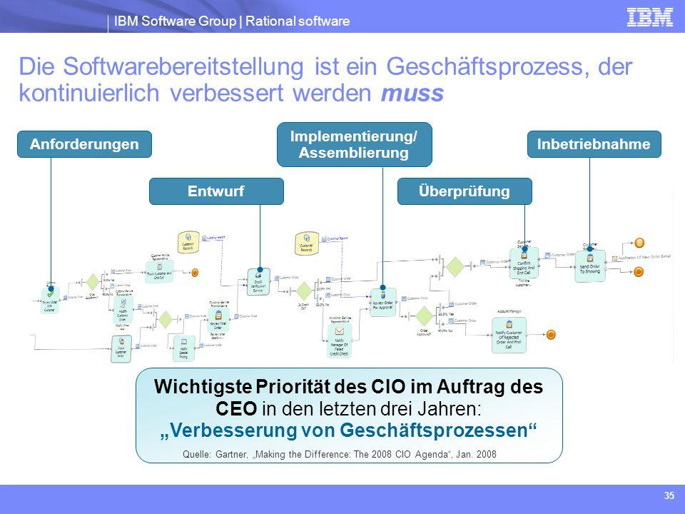 """Implementierung/Assemblierung """"Verbesserung von Geschäftsprozessen"""