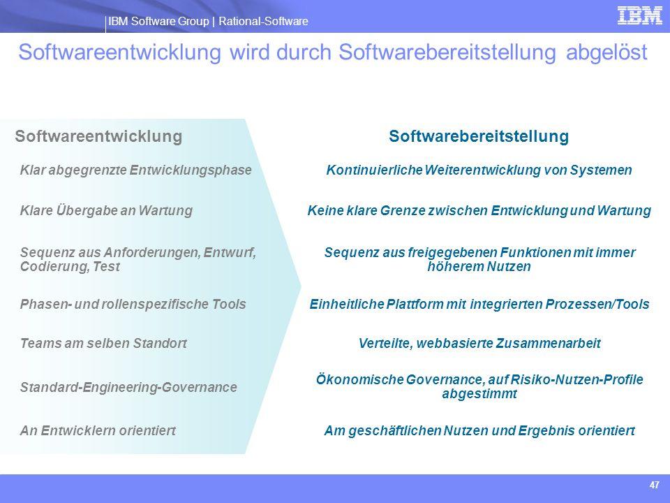 Softwareentwicklung wird durch Softwarebereitstellung abgelöst