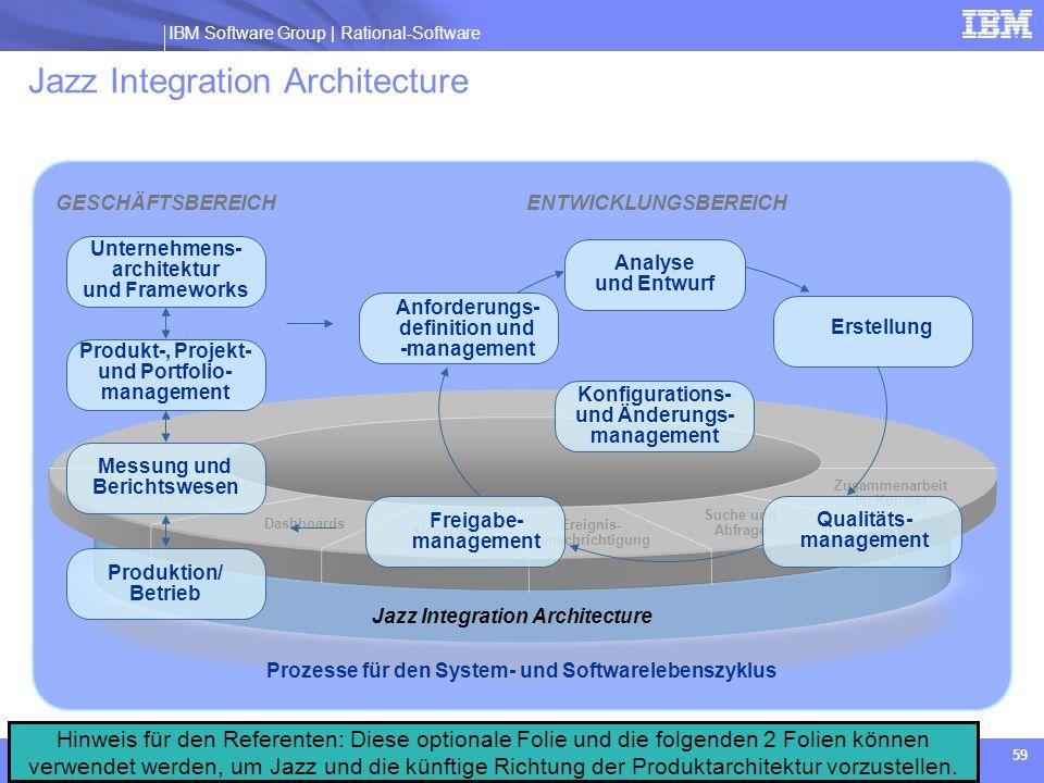 Jazz Integration Architecture