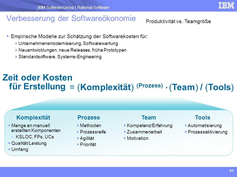 Verbesserung der Softwareökonomie