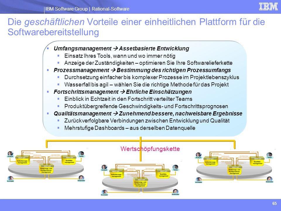 Die geschäftlichen Vorteile einer einheitlichen Plattform für die Softwarebereitstellung