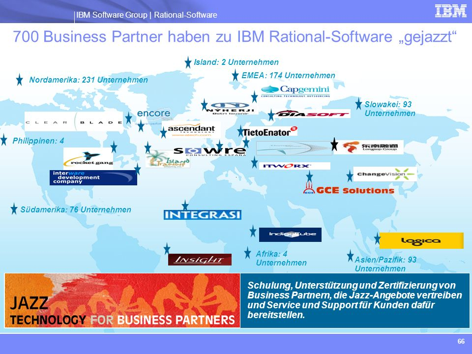 "700 Business Partner haben zu IBM Rational-Software ""gejazzt"