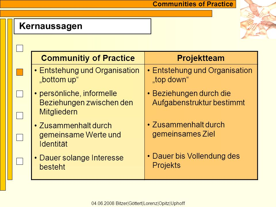 Communitiy of Practice