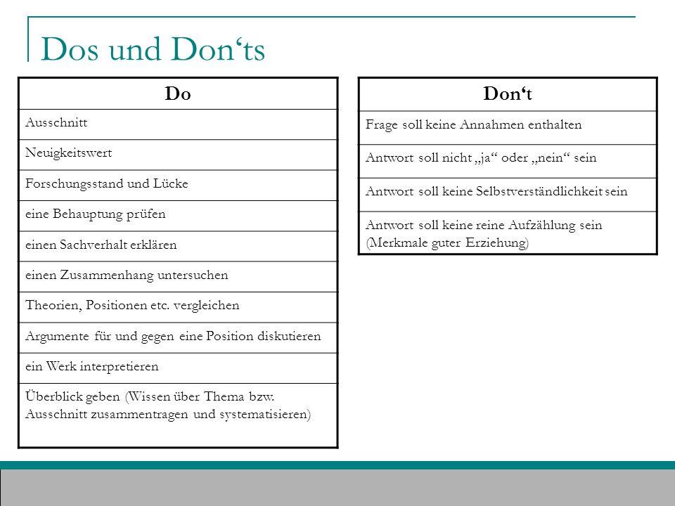 Dos und Don'ts Do Don't Frage soll keine Annahmen enthalten Ausschnitt