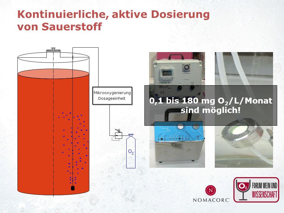 0,1 bis 180 mg O2/L/Monat sind möglich!