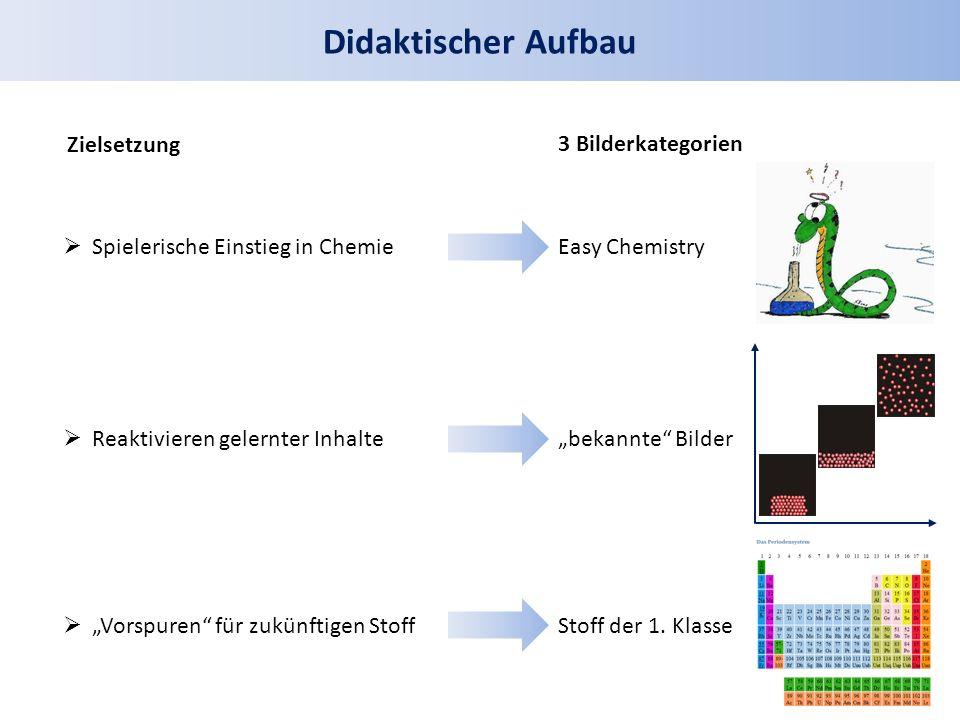 Didaktischer Aufbau Zielsetzung 3 Bilderkategorien Easy Chemistry