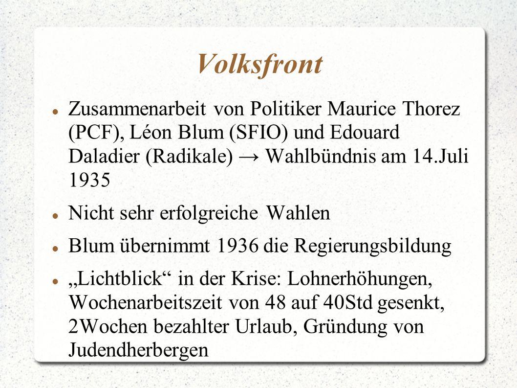 Volksfront Zusammenarbeit von Politiker Maurice Thorez (PCF), Léon Blum (SFIO) und Edouard Daladier (Radikale) → Wahlbündnis am 14.Juli 1935.