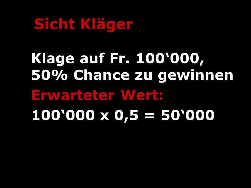 Sicht Kläger Erwarteter Wert: 100'000 x 0,5 = 50'000