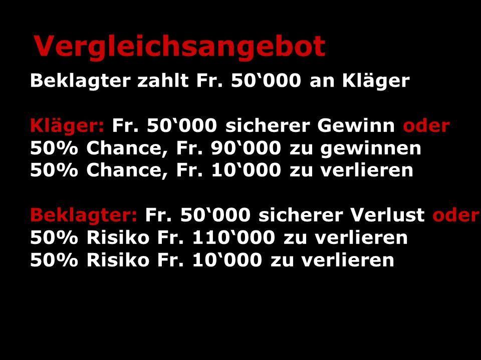 Vergleichsangebot Kläger: Fr. 50'000 sicherer Gewinn oder