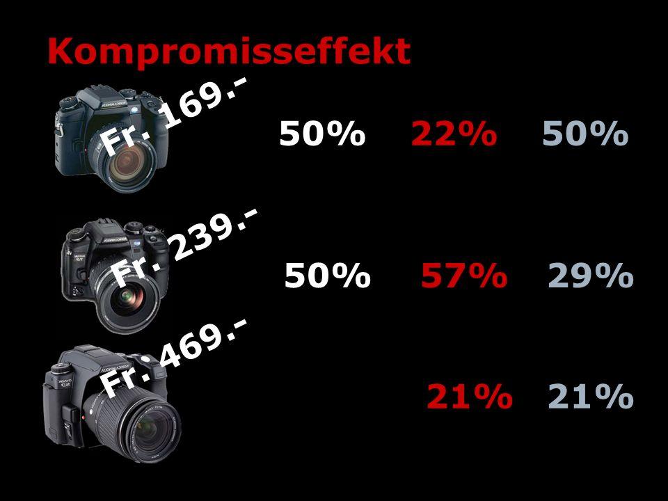 Kompromisseffekt Fr. 169.- 50% 22% 50% Fr. 239.- 50% 57% 29% Fr. 469.-