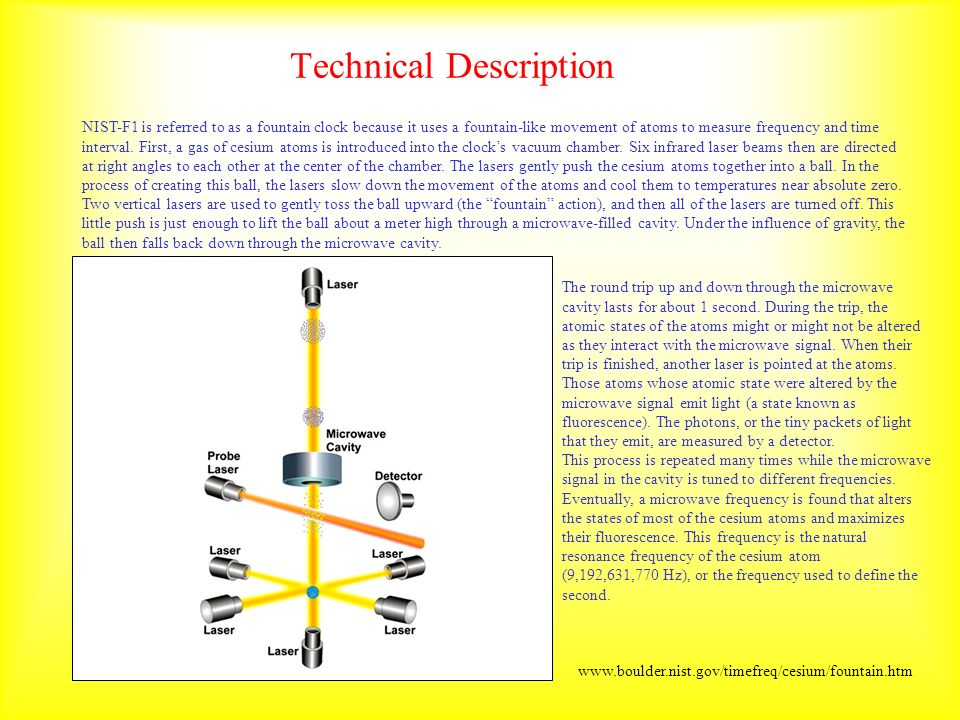 Technical Description