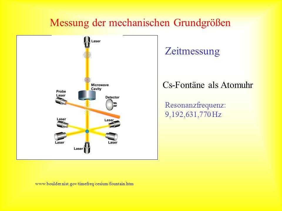 Messung der mechanischen Grundgrößen