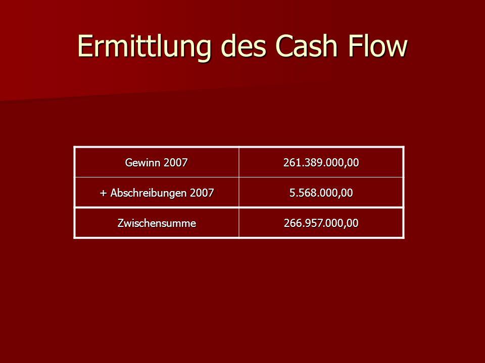 Ermittlung des Cash Flow