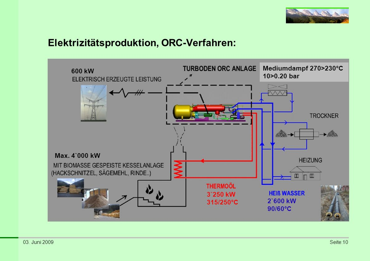 Elektrizitätsproduktion, ORC-Verfahren: