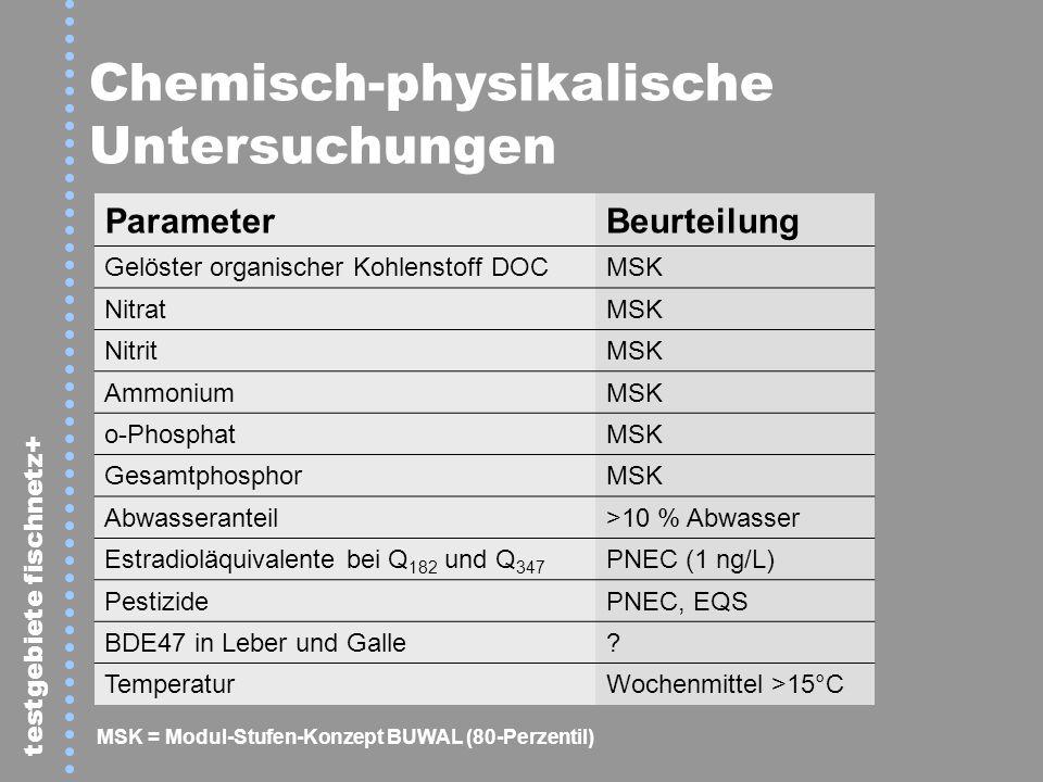 Chemisch-physikalische Untersuchungen