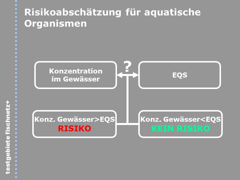 Risikoabschätzung für aquatische Organismen RISIKO KEIN RISIKO