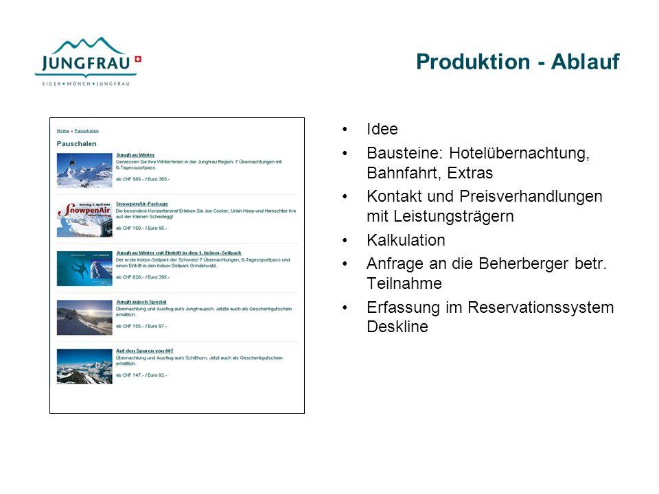 Produktion - Ablauf Idee