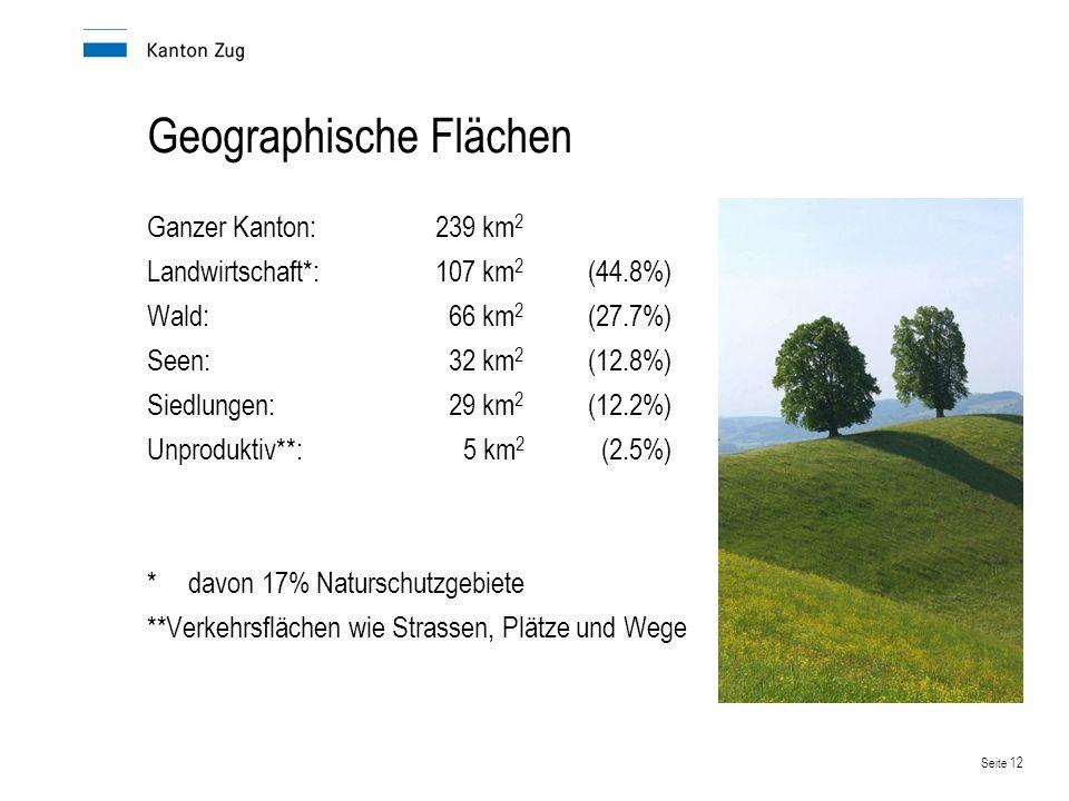 Geographische Flächen