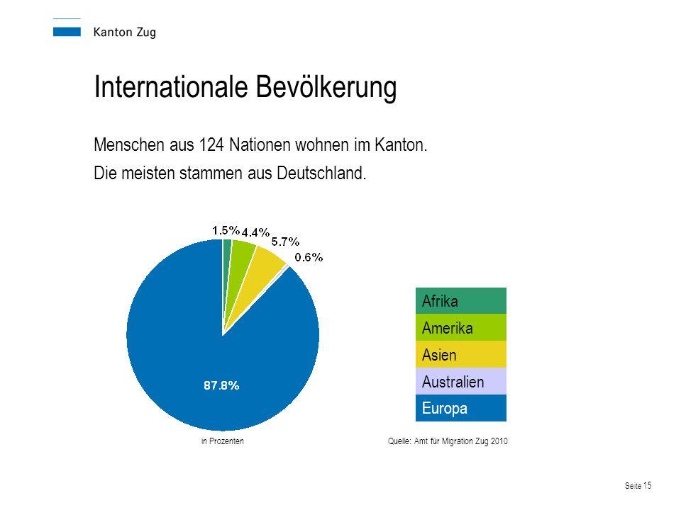Internationale Bevölkerung