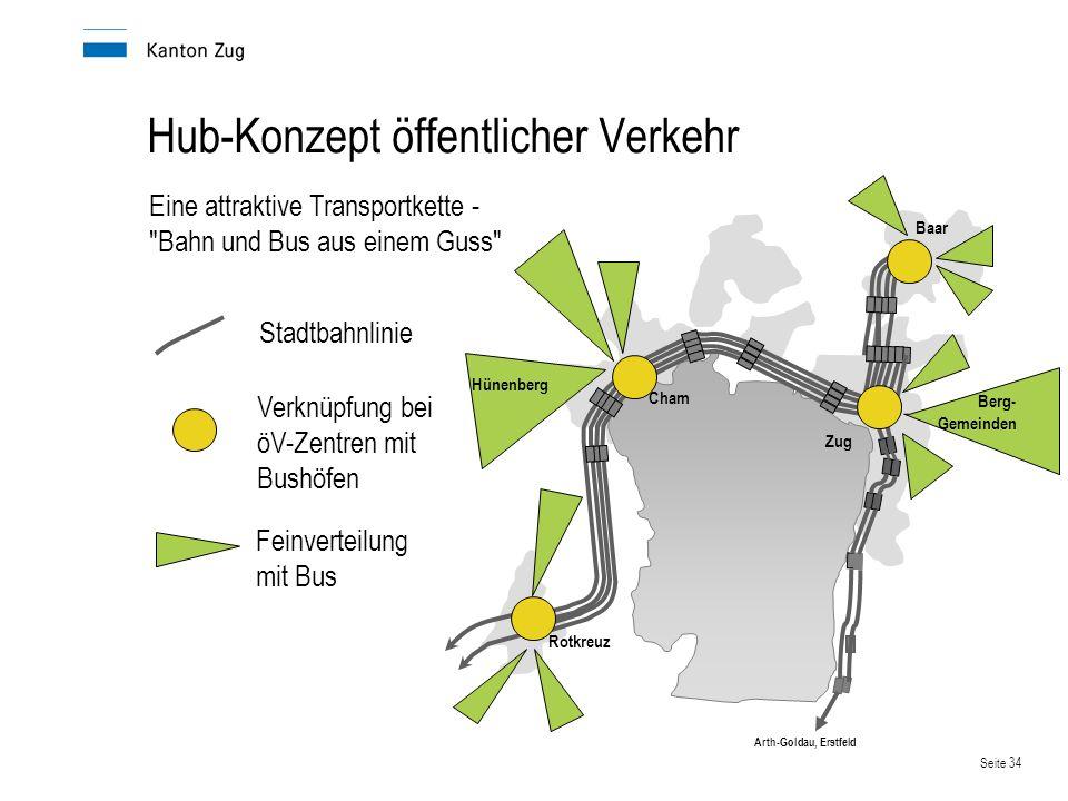 Hub-Konzept öffentlicher Verkehr