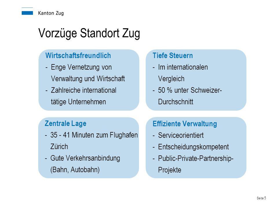 Vorzüge Standort Zug Wirtschaftsfreundlich Enge Vernetzung von