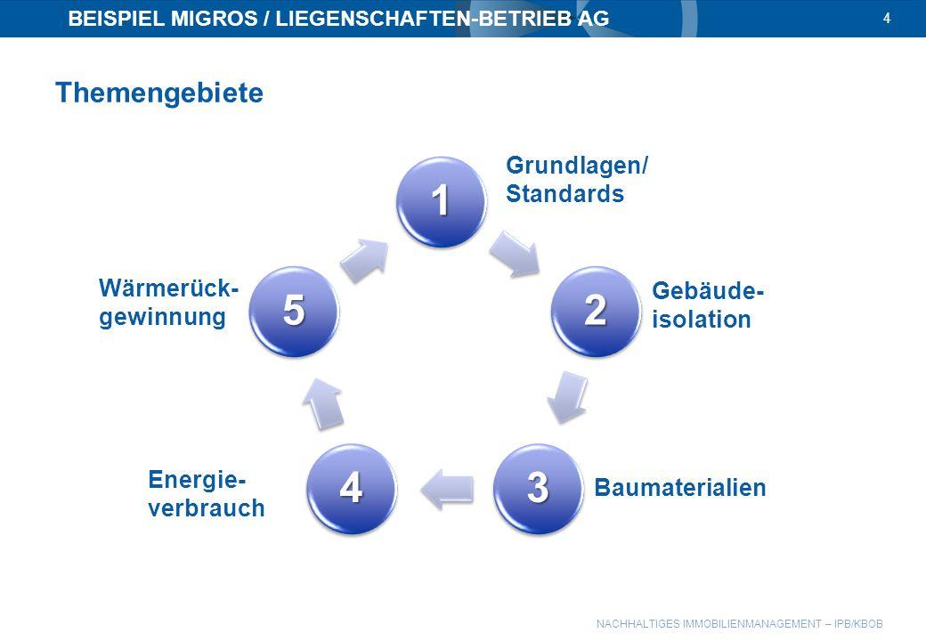 BEISPIEL MIGROS / LIEGENSCHAFTEN-BETRIEB AG