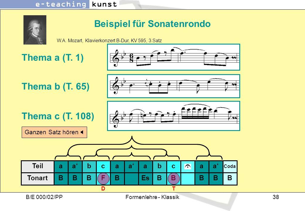 Beispiel für Sonatenrondo