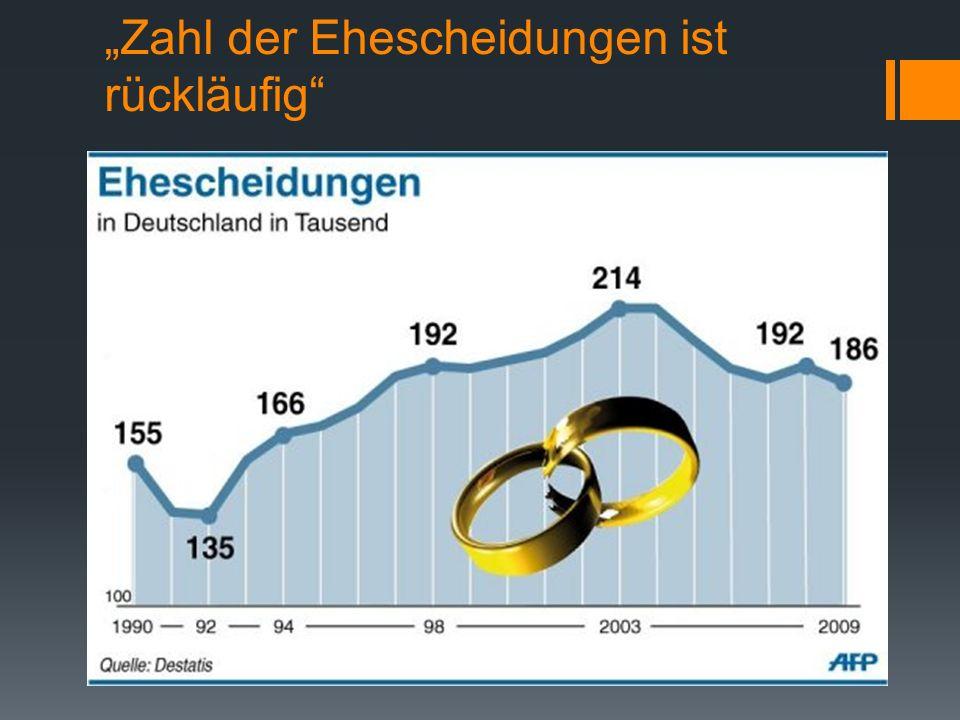"""""""Zahl der Ehescheidungen ist rückläufig"""