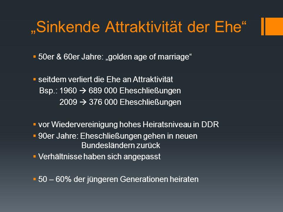"""""""Sinkende Attraktivität der Ehe"""