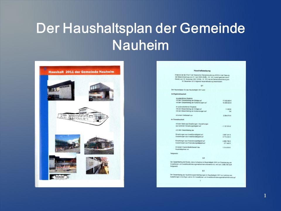 Der Haushaltsplan der Gemeinde Nauheim