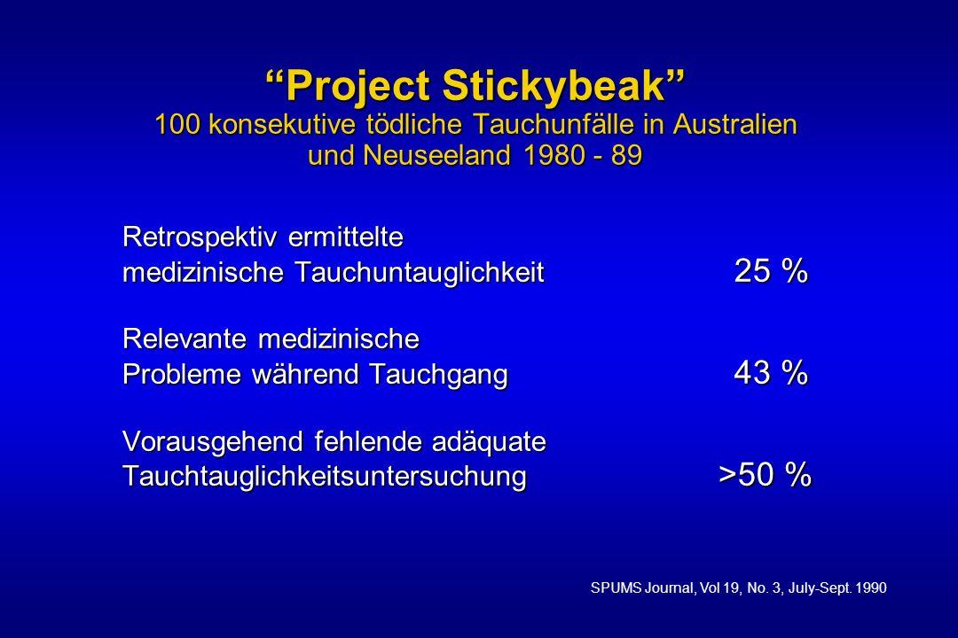 Project Stickybeak 100 konsekutive tödliche Tauchunfälle in Australien und Neuseeland 1980 - 89