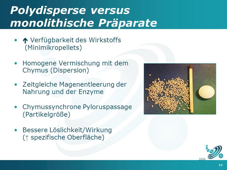 Polydisperse versus monolithische Präparate