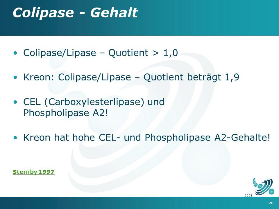 Colipase - Gehalt Colipase/Lipase – Quotient > 1,0