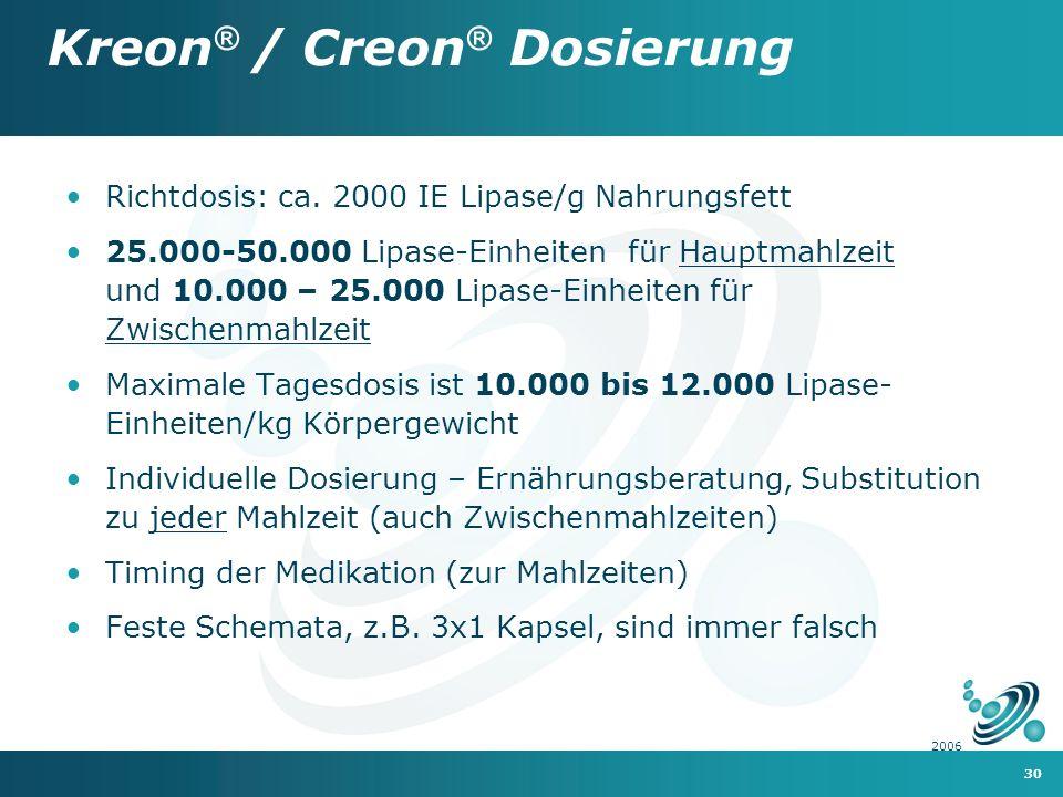 Kreon® / Creon® Dosierung