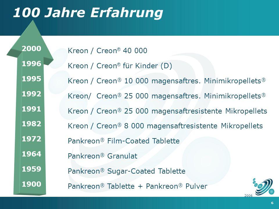100 Jahre Erfahrung 2000 Kreon / Creon® 40 000 1996