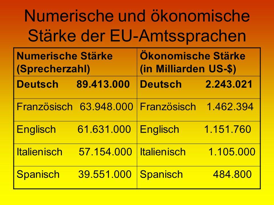 Numerische und ökonomische Stärke der EU-Amtssprachen