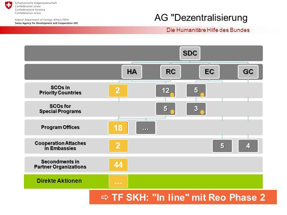  TF SKH: In line mit Reo Phase 2