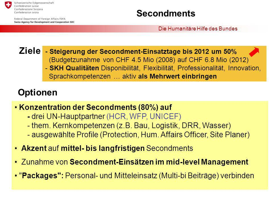 Secondments Ziele Optionen
