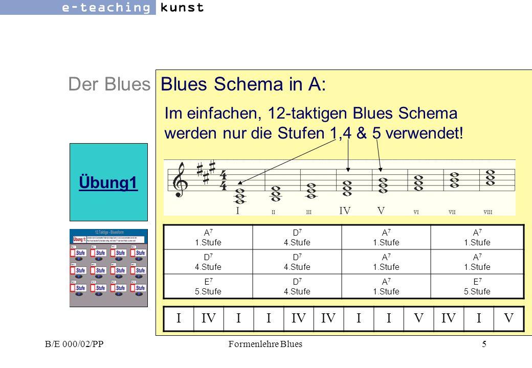 Der Blues Blues Schema in A: Im einfachen, 12-taktigen Blues Schema