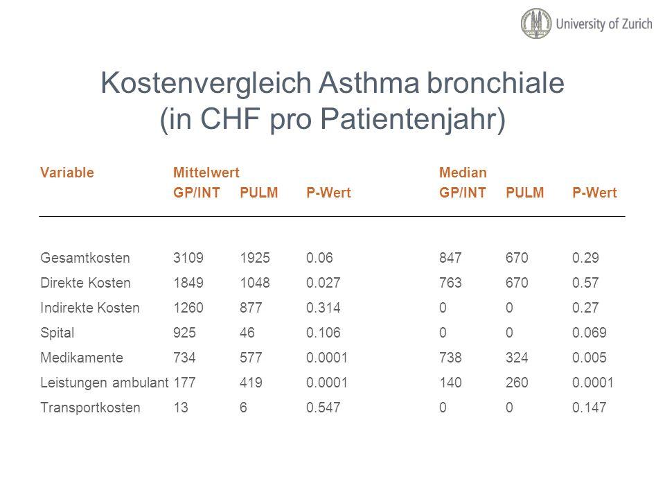 Kostenvergleich Asthma bronchiale (in CHF pro Patientenjahr)