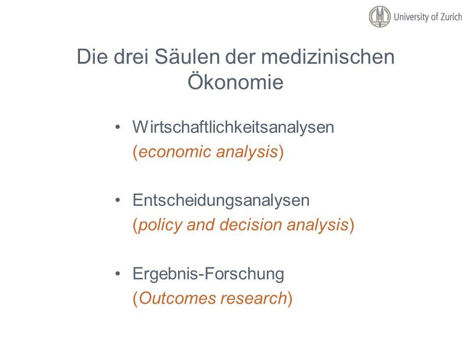 Die drei Säulen der medizinischen Ökonomie