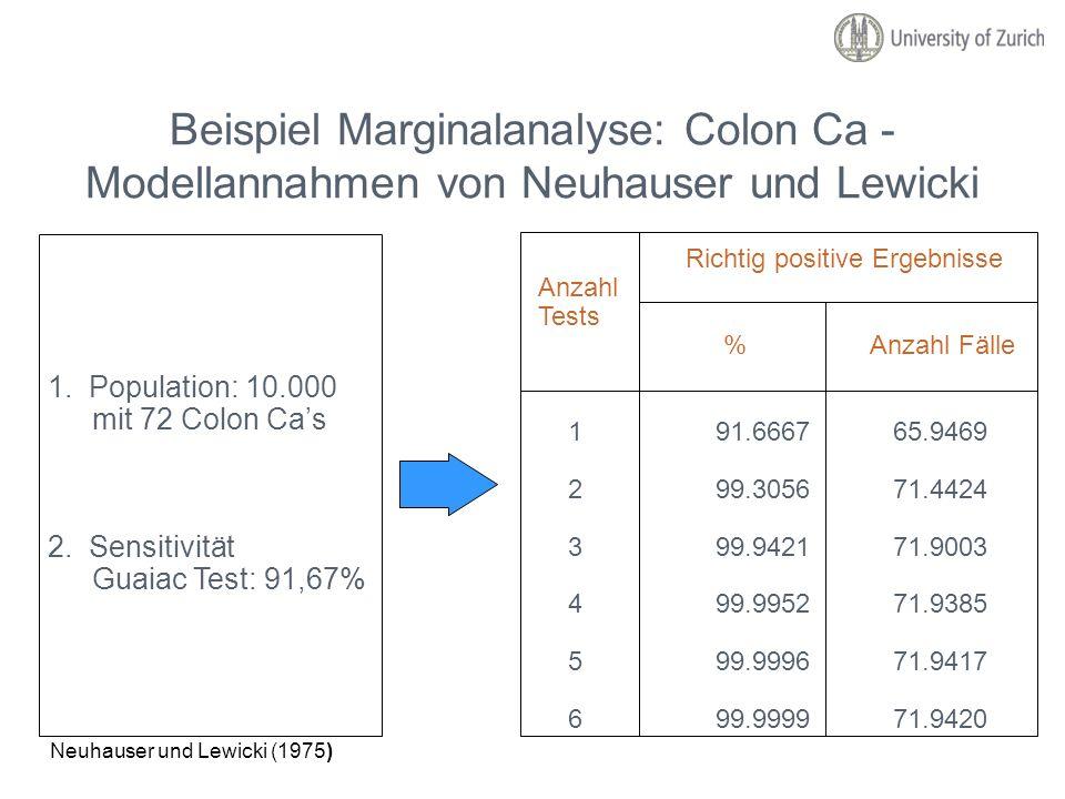 Beispiel Marginalanalyse: Colon Ca - Modellannahmen von Neuhauser und Lewicki
