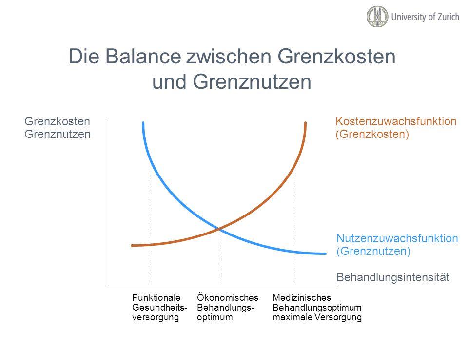 Die Balance zwischen Grenzkosten und Grenznutzen
