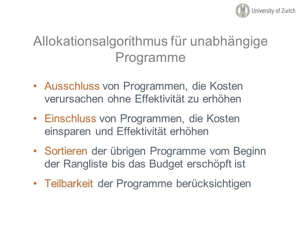 Allokationsalgorithmus für unabhängige Programme