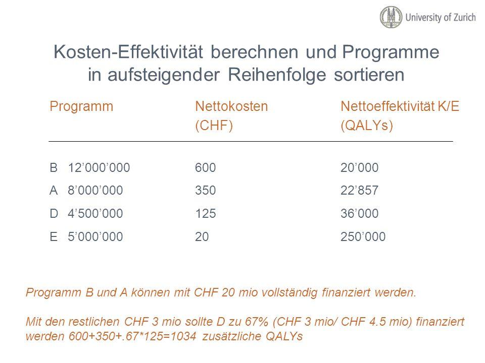 Kosten-Effektivität berechnen und Programme in aufsteigender Reihenfolge sortieren