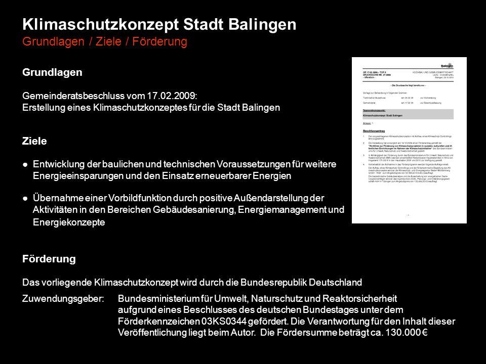 Klimaschutzkonzept Stadt Balingen Grundlagen / Ziele / Förderung