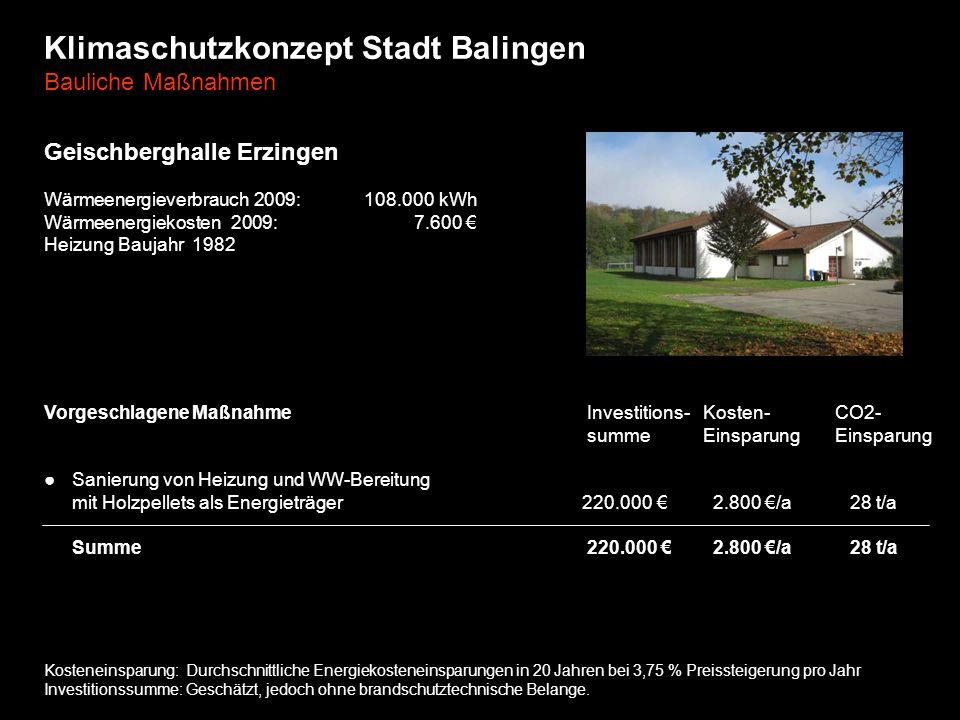 Klimaschutzkonzept Stadt Balingen Bauliche Maßnahmen