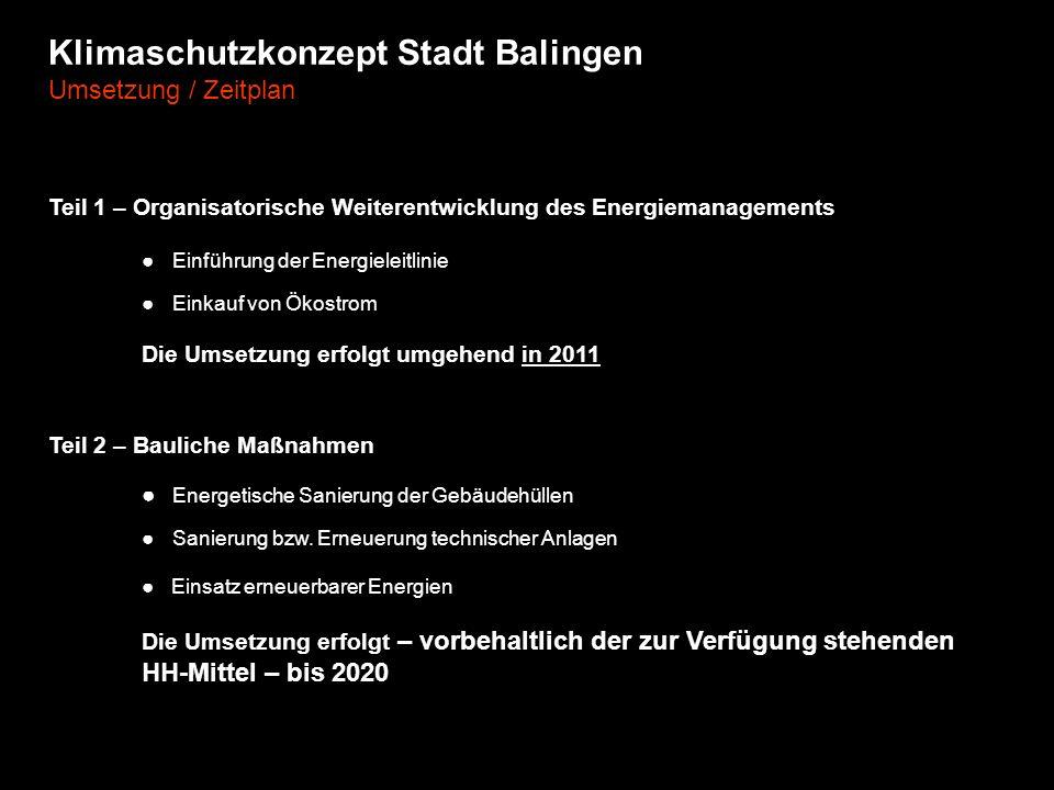 Klimaschutzkonzept Stadt Balingen Umsetzung / Zeitplan